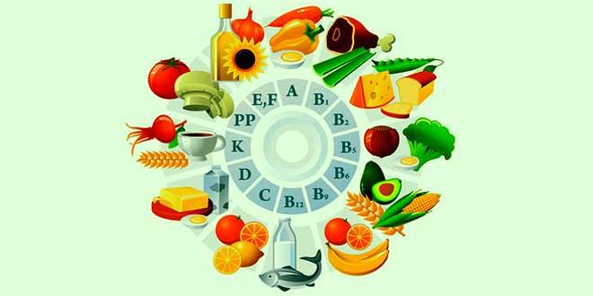 tableau vitamines
